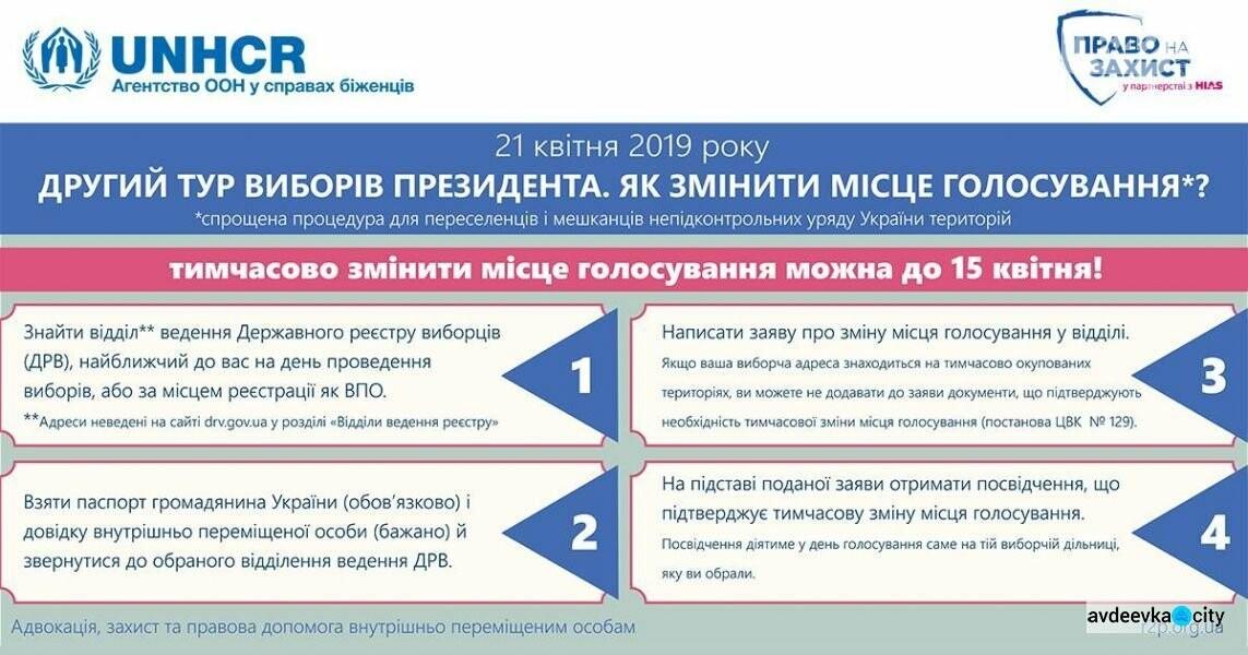Как переселенцам зарегистрироваться для голосования во втором туре выборов президента Украины, фото-1