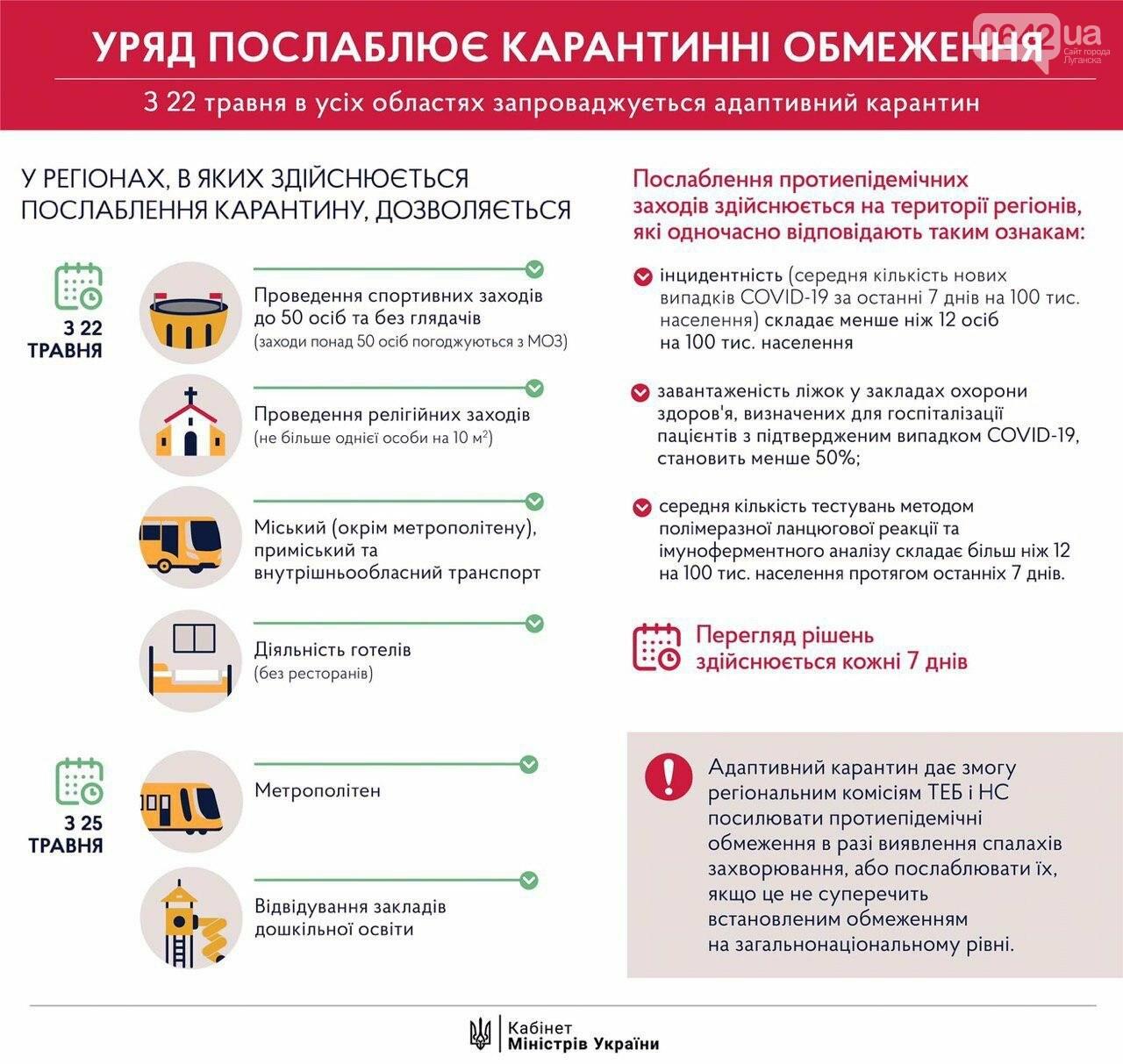 В Украине установлен адаптивный карантин на месяц, фото-1