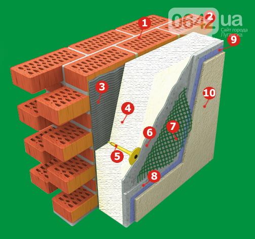 Утепление фасадов зданий в Днепре: насколько важно заказывать такие услуги у профессионалов, фото-2