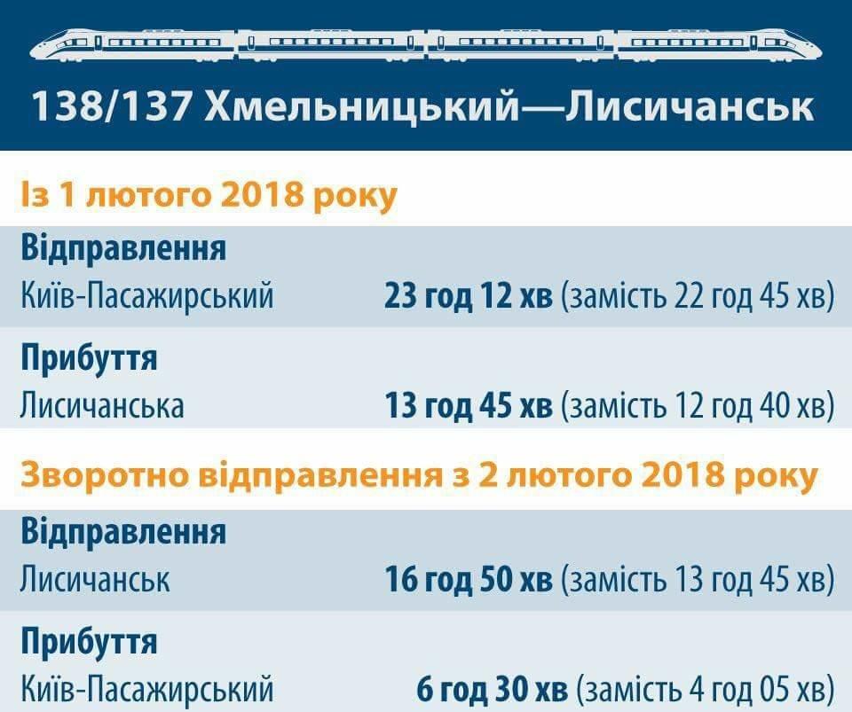 Поезд Лисичанск-Киев с 1 февраля будет курсировать по более удобному графику, фото-1