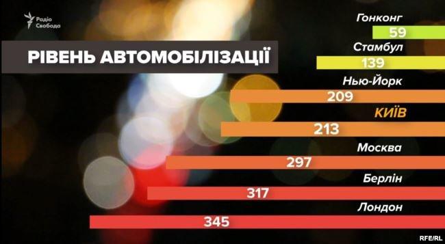 Так ли бедны украинцы, как им это кажется..., фото-3