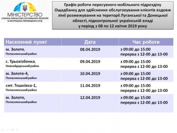 График работы мобильного подразделения «Ощадбанка» в Луганской области, фото-1