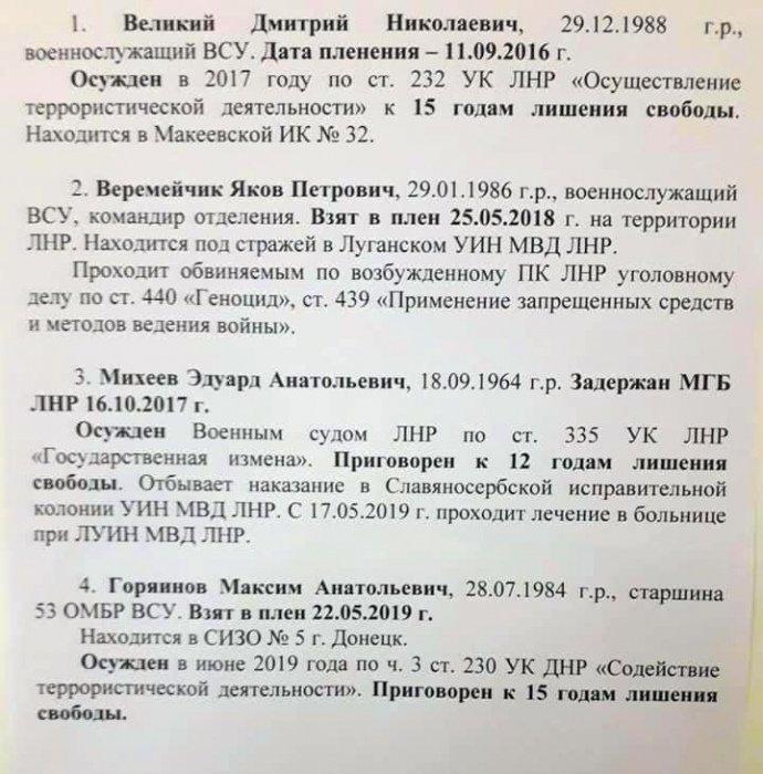 """Главари """"ДНР"""" и """"ЛНР"""" объявили о решении освободить четырех украинских заложников, фото-1"""