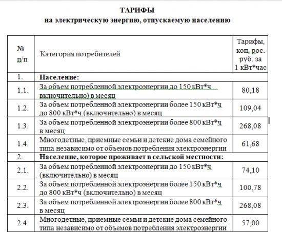 В «ЛНР» вырастут тарифы на электроэнергию, фото-1