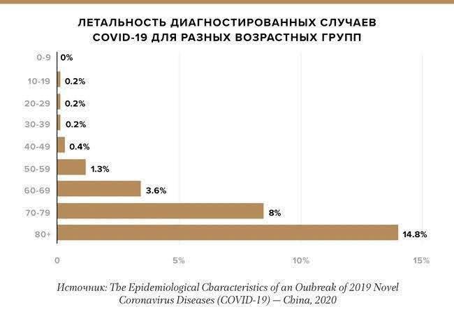 Аваков: Вероятно, вскоре меры ограничений из-за коронавируса будут еще жестче, фото-1