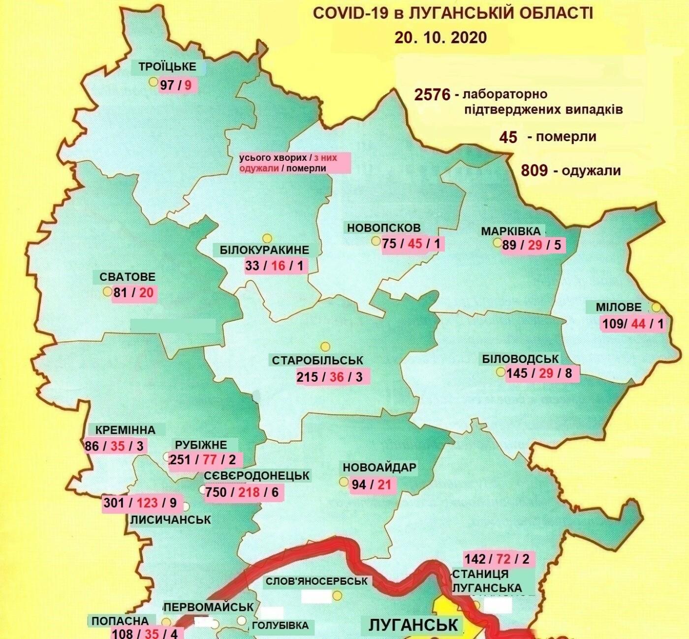 В Луганской области за сутки 109 новых случаев коронавируса: болезнь унесла жизни двух человек, фото-1