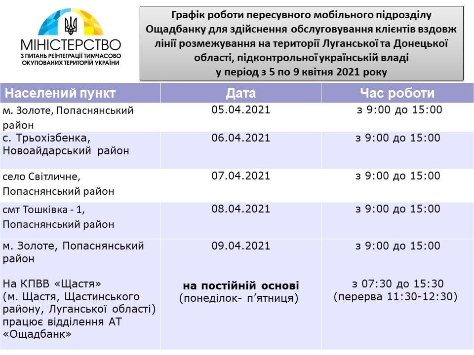 График работы мобильных отделений «Ощадбанка» на линии разграничения на Донбассе, фото-2