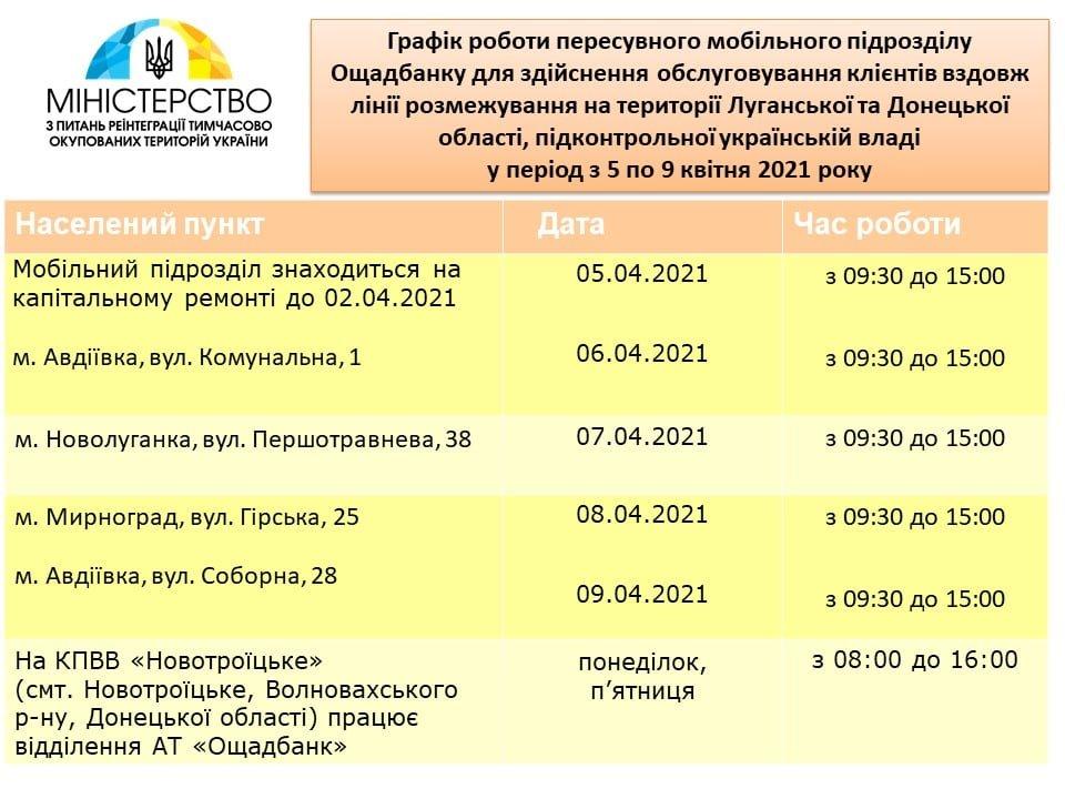 График работы мобильных отделений «Ощадбанка» на линии разграничения на Донбассе, фото-1