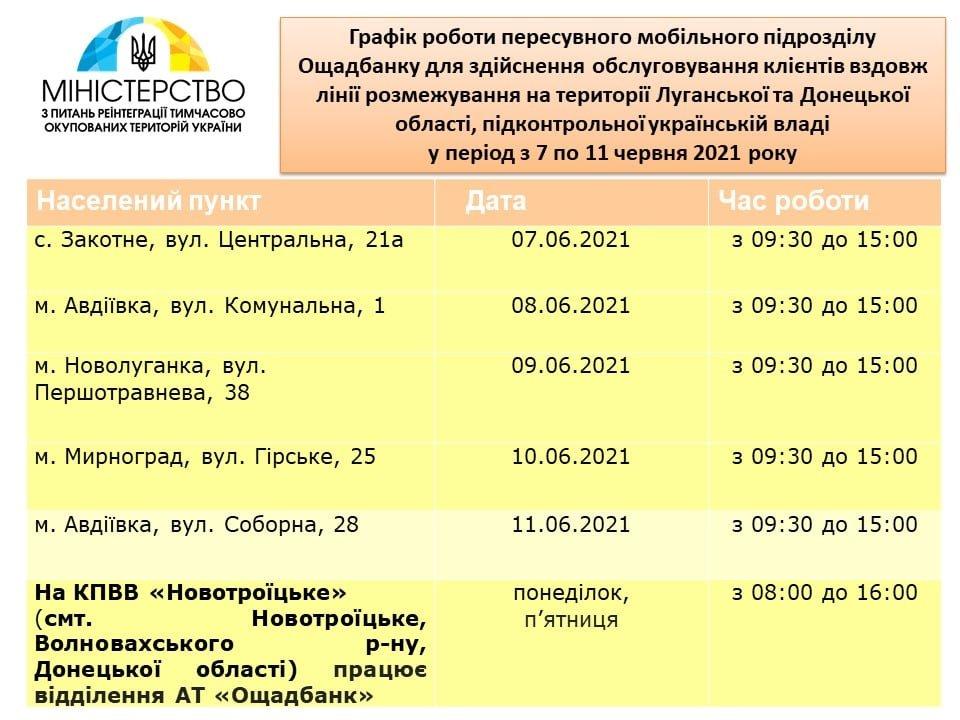 Где будут работать передвижные отделения «Ощадбанка»: график, фото-1