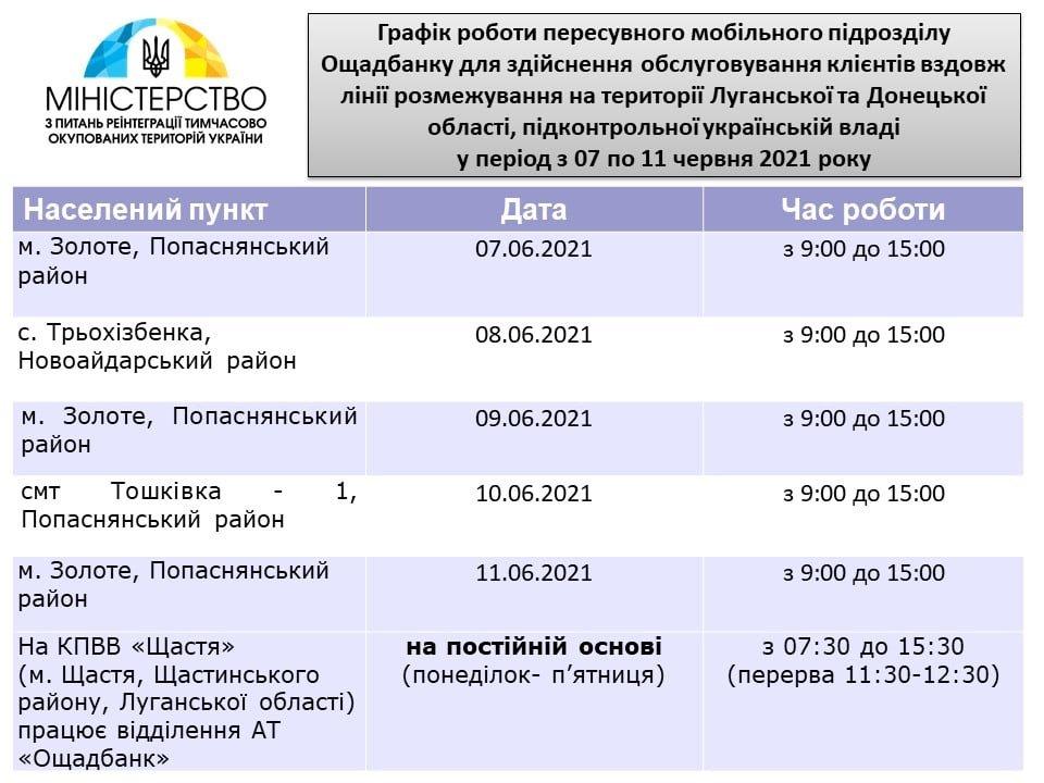 Где будут работать передвижные отделения «Ощадбанка»: график, фото-2